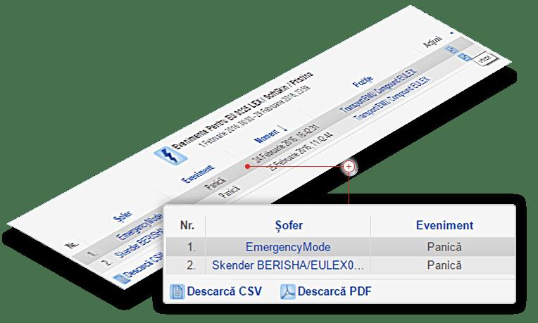 SafeFleet siguranta soferi - buton panica