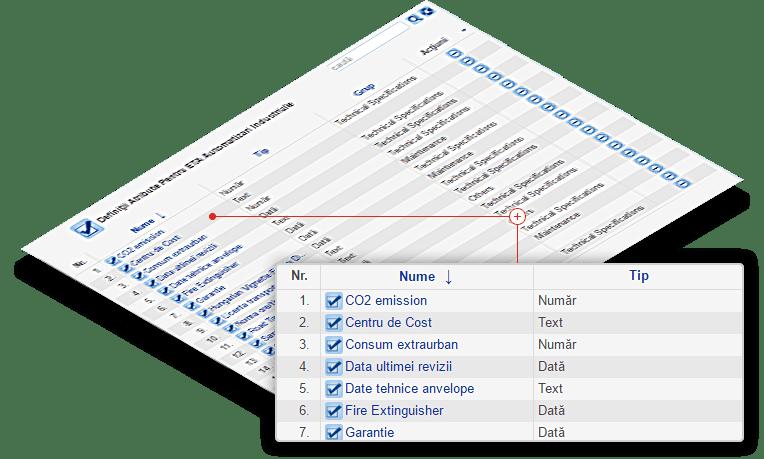 Safefleet monitorizare flota notificare expirare documente