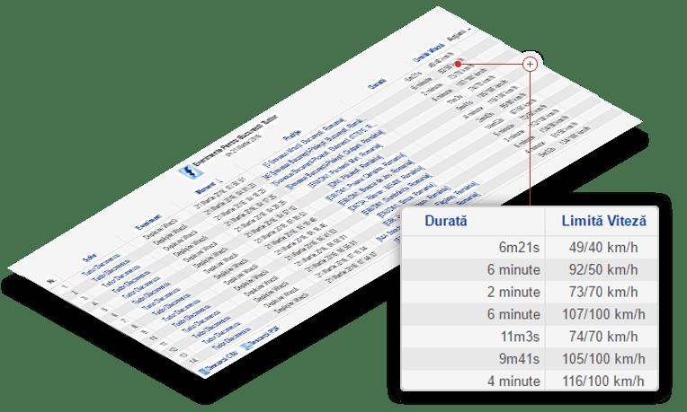 SafeFleet Portal monitorizare flota notificari depasire viteza legala
