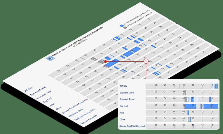 monitorizare flota auto raport detalii activitati zilnice