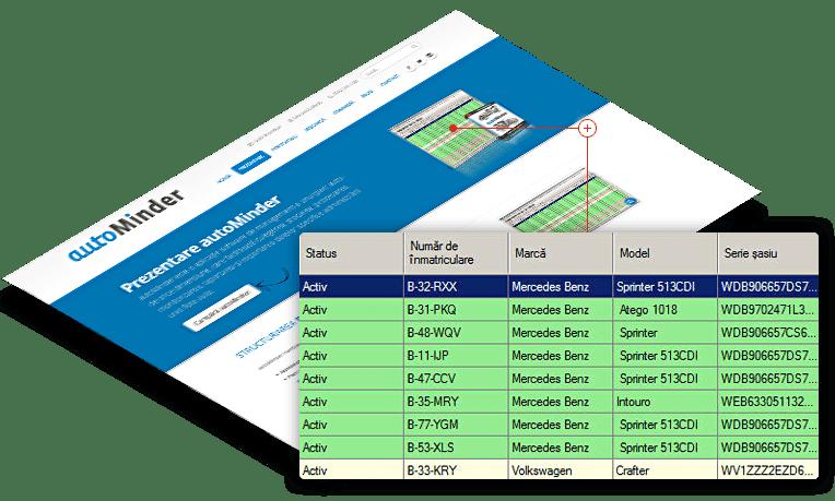 SafeFleet API SafeMinder