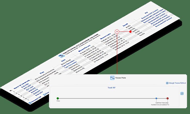 SafeFleet Portal stabilire si monitorizare trasee