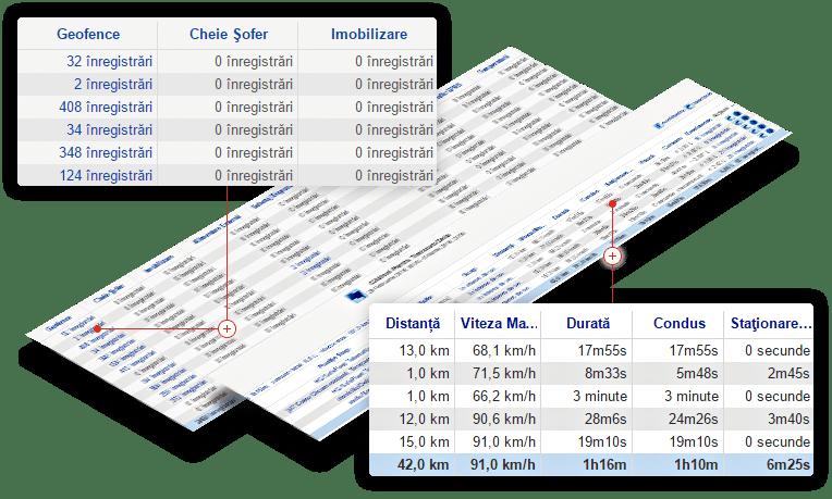 SafeFleet Logistics vizualizarea istoric si a datelor in timp real