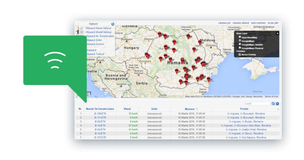 localizare, monitorizare flota auto - comunicare prin satelit