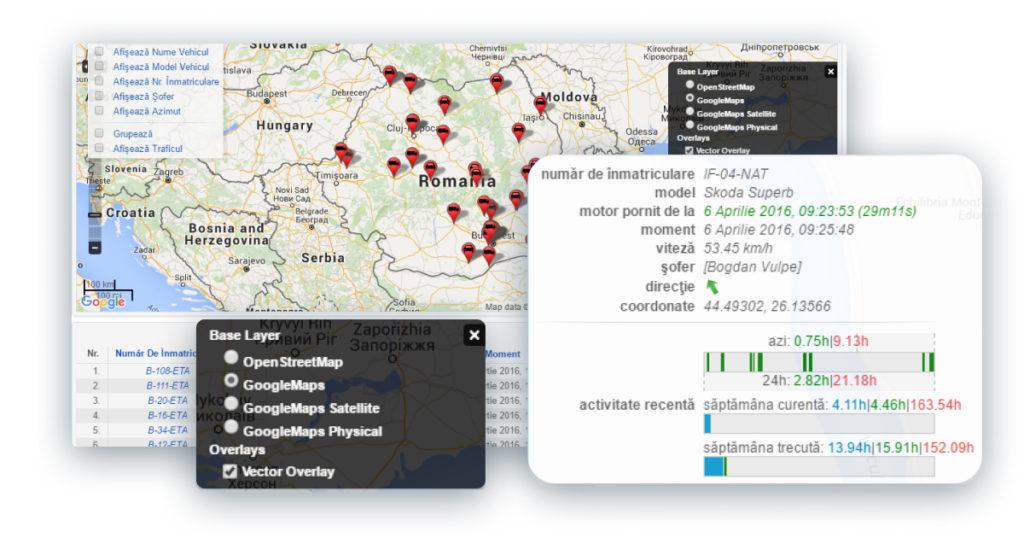 gps auto monitorizare – localizare SafeFleet Portal