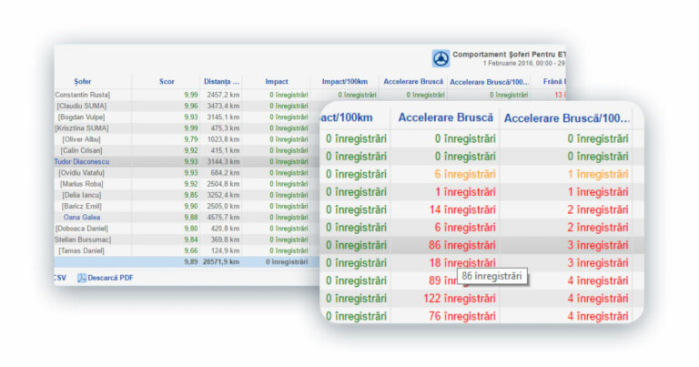 profil compartment soferi - platforma de tracking gps safefleet